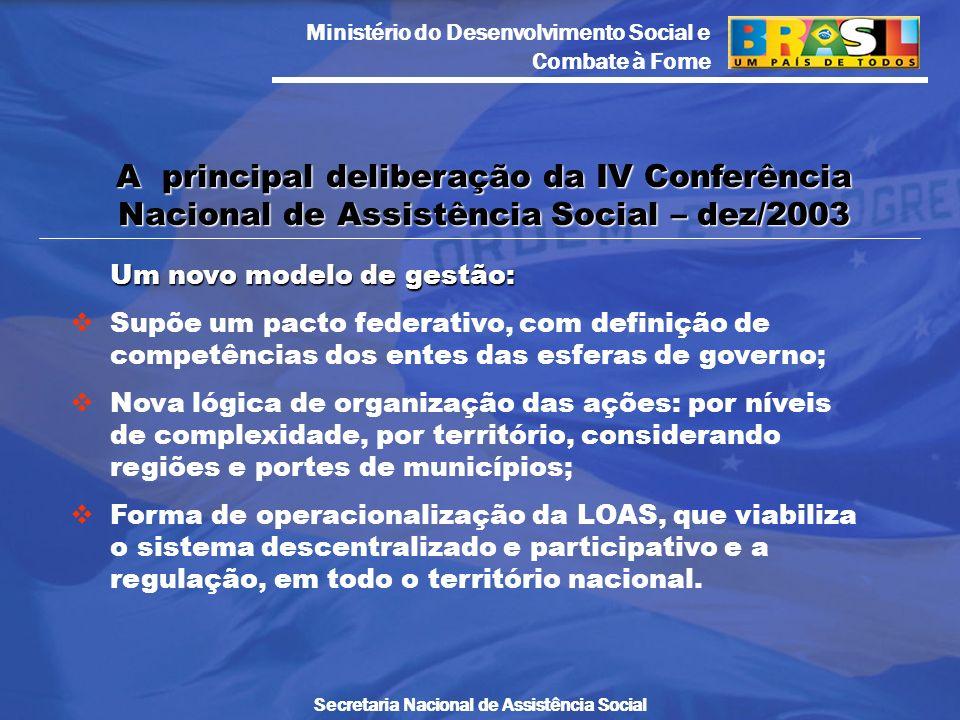 Ministério do Desenvolvimento Social e Combate à Fome Secretaria Nacional de Assistência Social Um novo modelo de gestão: Supõe um pacto federativo, c