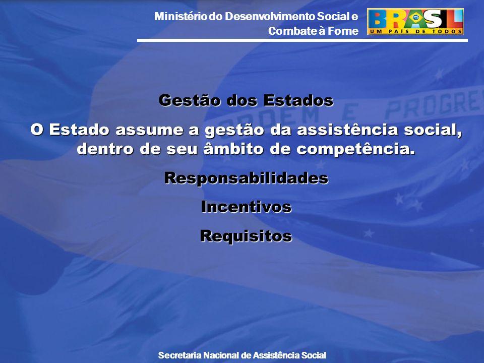 Ministério do Desenvolvimento Social e Combate à Fome Secretaria Nacional de Assistência Social Gestão dos Estados O Estado assume a gestão da assistê