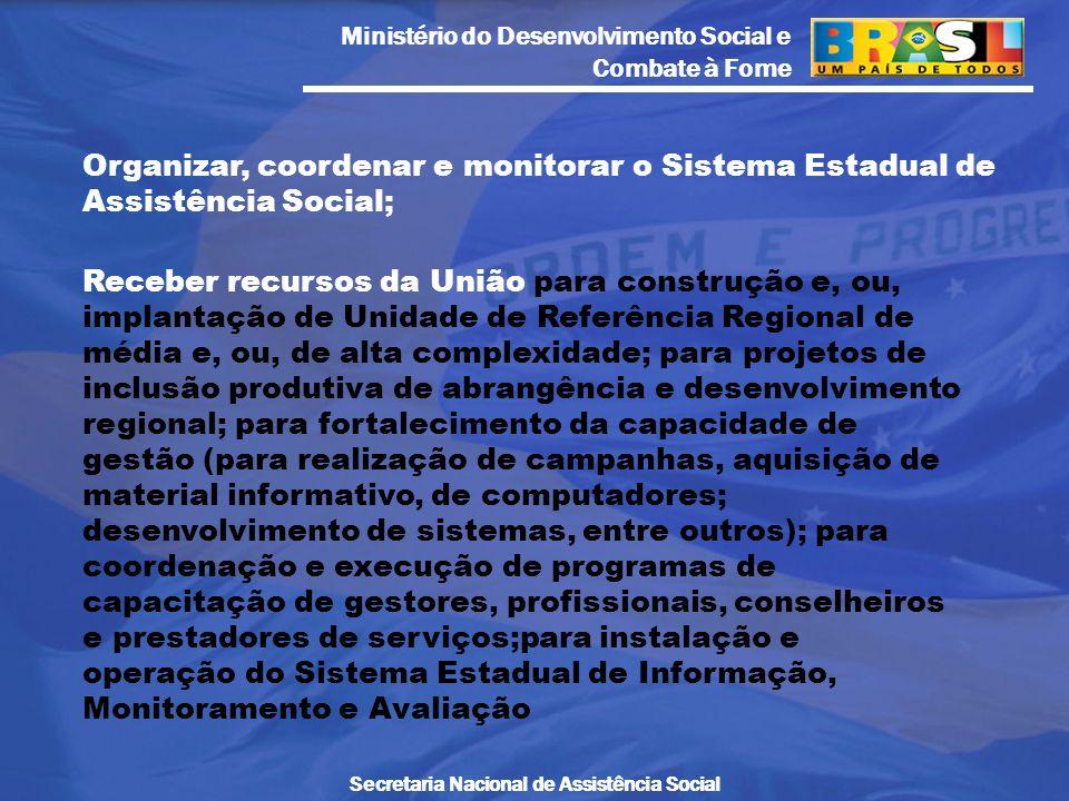 Ministério do Desenvolvimento Social e Combate à Fome Secretaria Nacional de Assistência Social Organizar, coordenar e monitorar o Sistema Estadual de