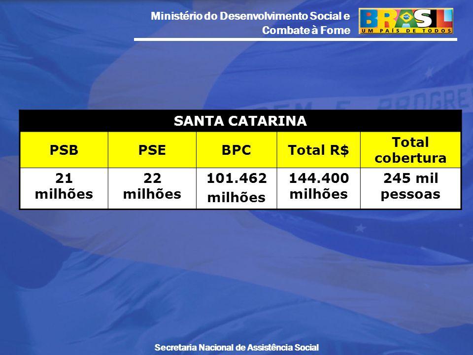 Ministério do Desenvolvimento Social e Combate à Fome Secretaria Nacional de Assistência Social SANTA CATARINA PSBPSEBPCTotal R$ Total cobertura 21 mi