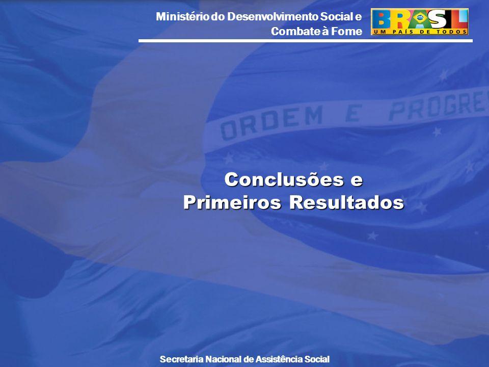 Ministério do Desenvolvimento Social e Combate à Fome Secretaria Nacional de Assistência Social Conclusões e Primeiros Resultados