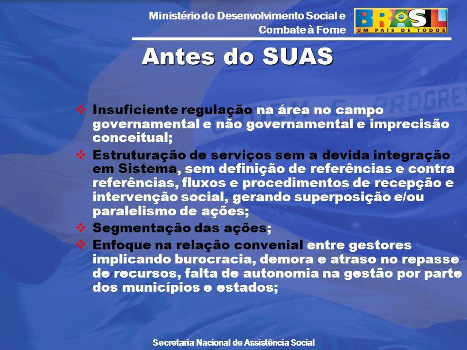 Ministério do Desenvolvimento Social e Combate à Fome Secretaria Nacional de Assistência Social Antes do SUAS Insuficiente regulação na área no campo