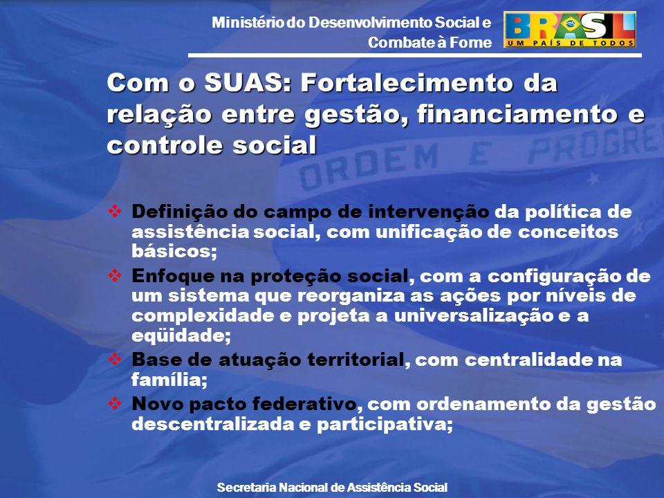 Ministério do Desenvolvimento Social e Combate à Fome Secretaria Nacional de Assistência Social Com o SUAS: Fortalecimento da relação entre gestão, fi