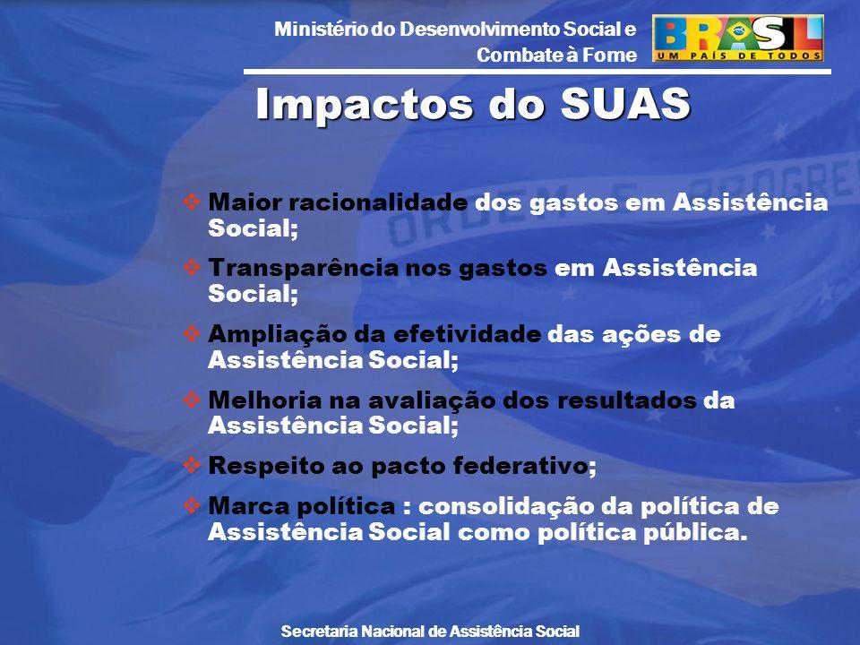 Ministério do Desenvolvimento Social e Combate à Fome Secretaria Nacional de Assistência Social Impactos do SUAS Maior racionalidade dos gastos em Ass