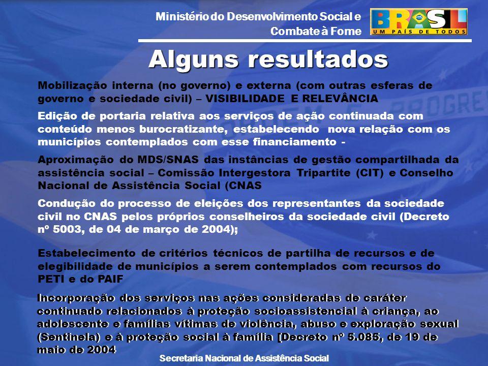 Ministério do Desenvolvimento Social e Combate à Fome Secretaria Nacional de Assistência Social Mobilização interna (no governo) e externa (com outras