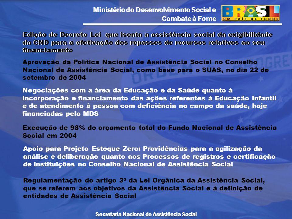 Ministério do Desenvolvimento Social e Combate à Fome Secretaria Nacional de Assistência Social Edição de Decreto Lei que isenta a assistência social