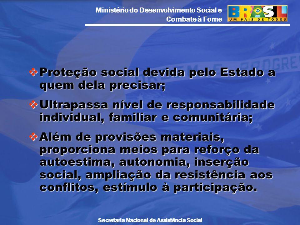 Ministério do Desenvolvimento Social e Combate à Fome Secretaria Nacional de Assistência Social Proteção social devida pelo Estado a quem dela precisa