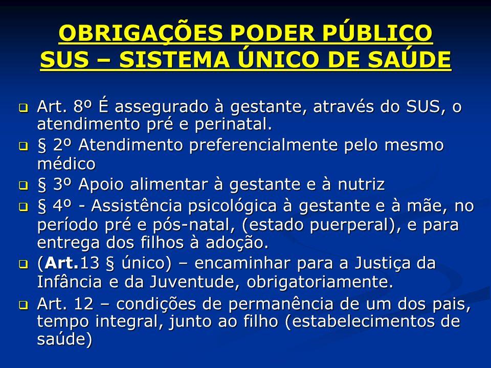 OBRIGAÇÕES PODER PÚBLICO SUS – SISTEMA ÚNICO DE SAÚDE Art.