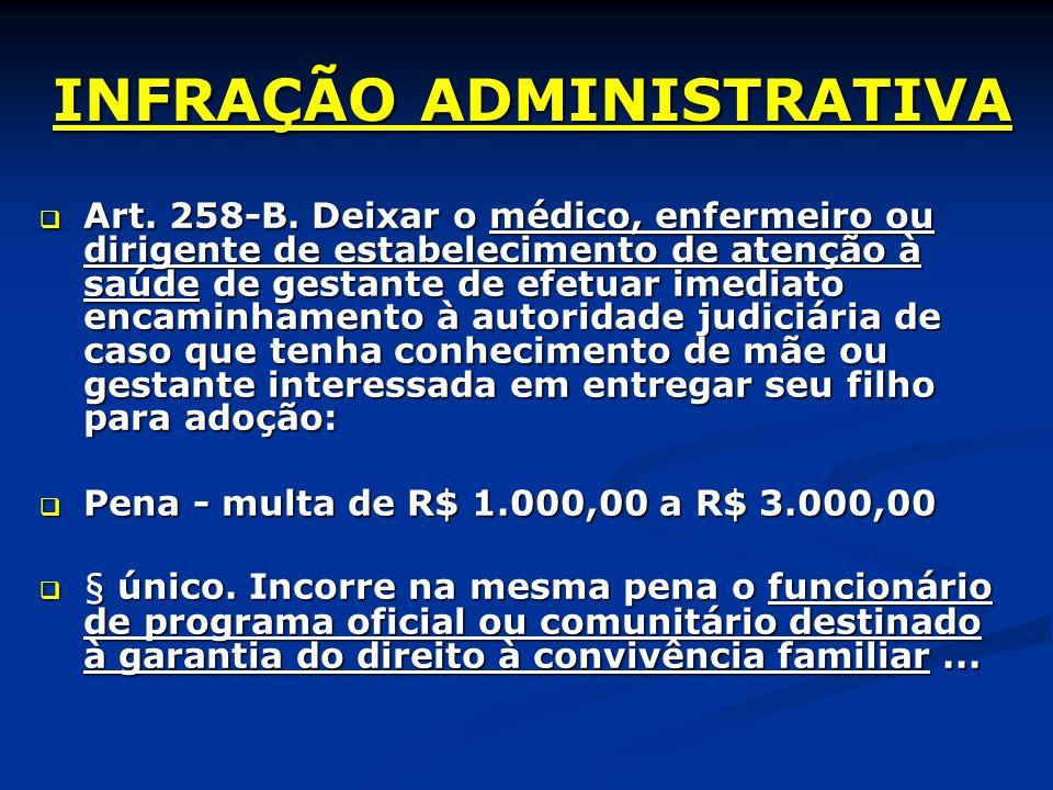 INFRAÇÃO ADMINISTRATIVA Art. 258-B.
