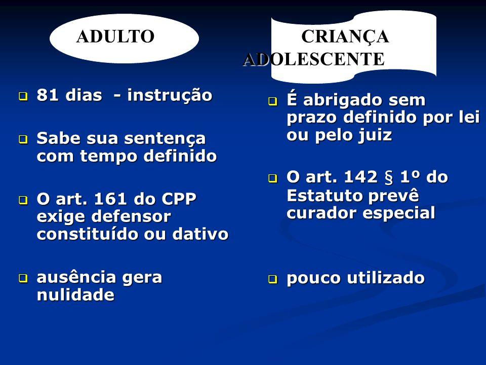 DO CONSELHO TUTELAR Art.136 – Atribuições I – Aplicar as medidas protetivas previstas no art.