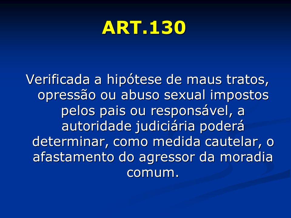 ART.130 Verificada a hipótese de maus tratos, opressão ou abuso sexual impostos pelos pais ou responsável, a autoridade judiciária poderá determinar, como medida cautelar, o afastamento do agressor da moradia comum.