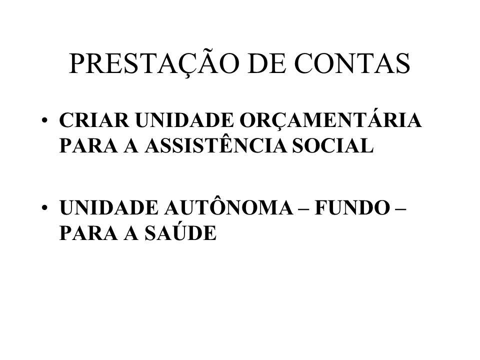 PRESTAÇÃO DE CONTAS CRIAR UNIDADE ORÇAMENTÁRIA PARA A ASSISTÊNCIA SOCIAL UNIDADE AUTÔNOMA – FUNDO – PARA A SAÚDE