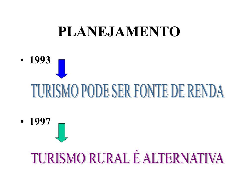 PLANEJAMENTO 1993 1997