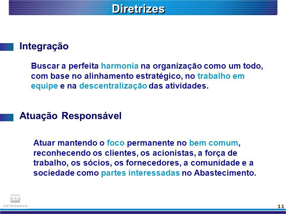11 Diretrizes Integração Atuação Responsável Buscar a perfeita harmonia na organização como um todo, com base no alinhamento estratégico, no trabalho