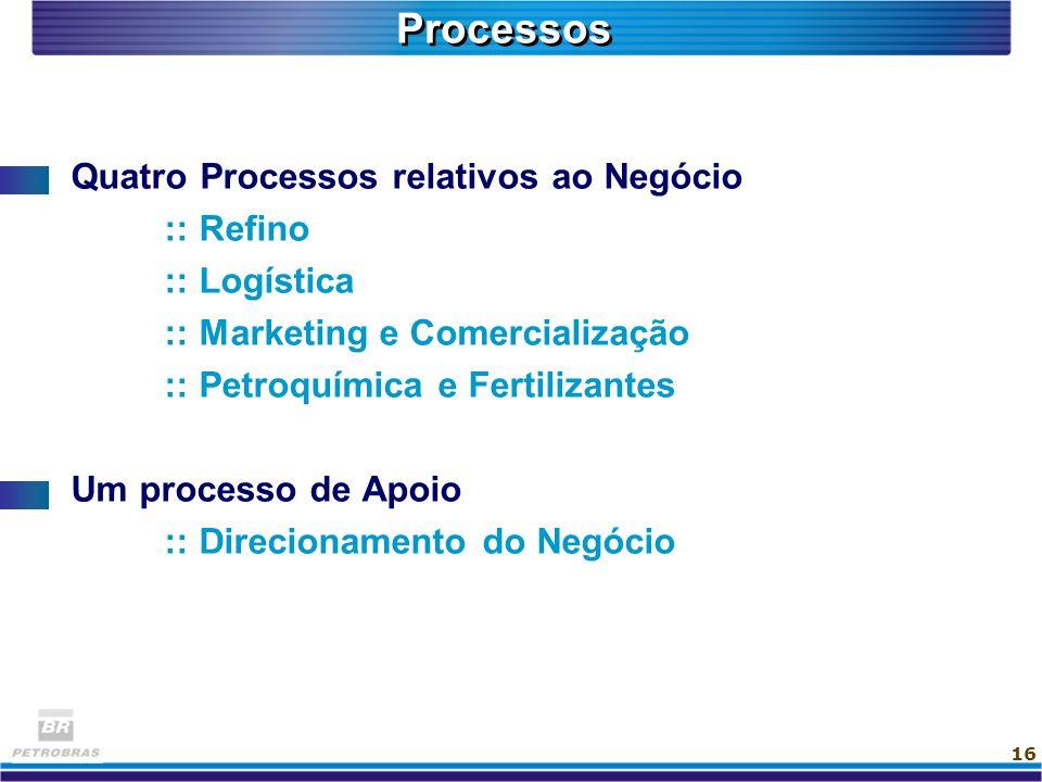 16 Quatro Processos relativos ao Negócio :: Refino :: Logística :: Marketing e Comercialização :: Petroquímica e Fertilizantes Um processo de Apoio ::