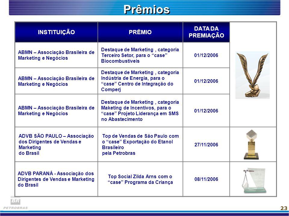23 INSTITUIÇÃOPRÊMIO DATA DA PREMIAÇÃO ABMN – Associação Brasileira de Marketing e Negócios Destaque de Marketing, categoria Terceiro Setor, para o ca