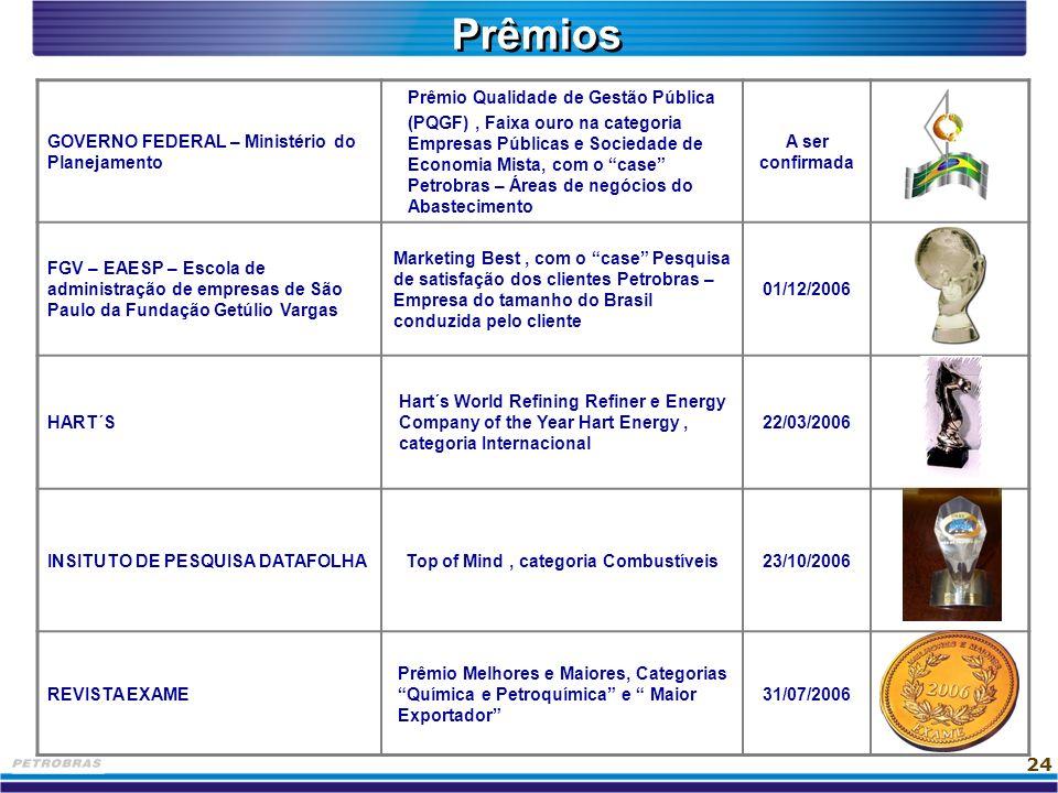 24 GOVERNO FEDERAL – Ministério do Planejamento Prêmio Qualidade de Gestão Pública (PQGF), Faixa ouro na categoria Empresas Públicas e Sociedade de Ec