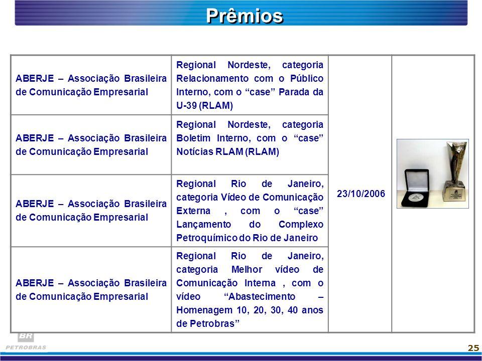 25 ABERJE – Associação Brasileira de Comunicação Empresarial Regional Nordeste, categoria Relacionamento com o Público Interno, com o case Parada da U