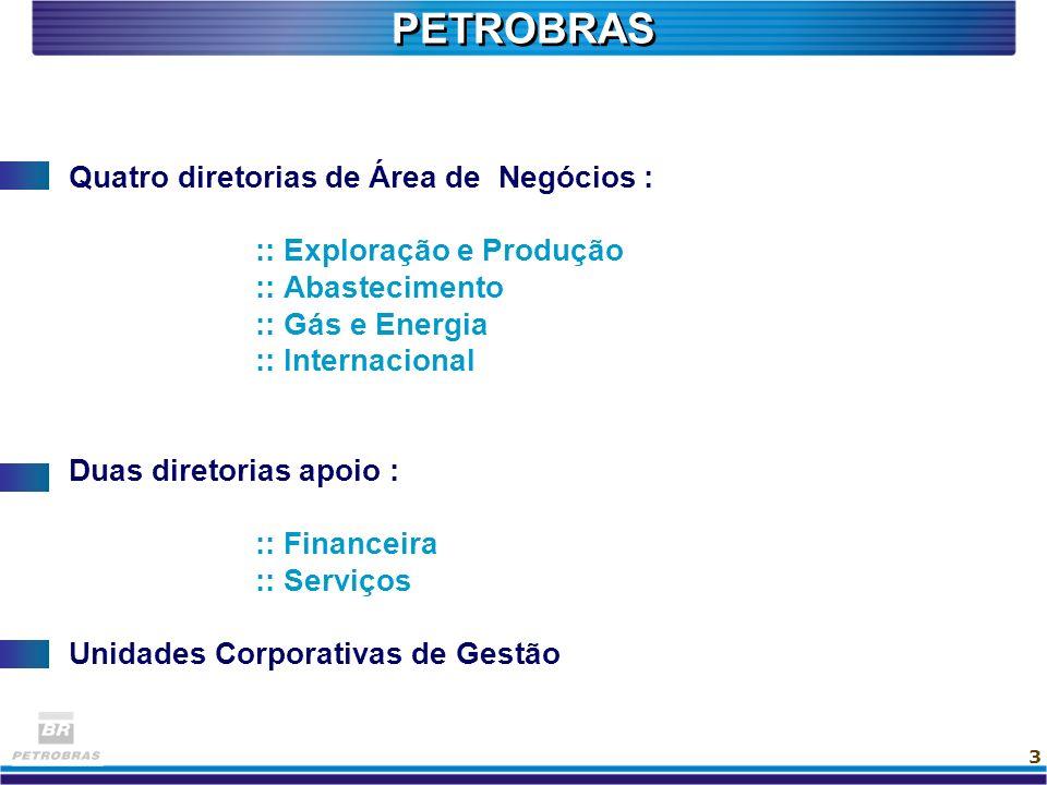 3 PETROBRAS Quatro diretorias de Área de Negócios : :: Exploração e Produção :: Abastecimento :: Gás e Energia :: Internacional Duas diretorias apoio