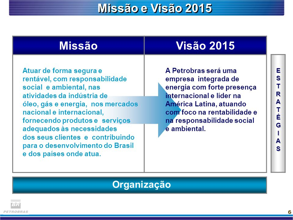 6 Missão e Visão 2015 MissãoVisão 2015 A Petrobras será uma empresa integrada de energia com forte presença internacional e líder na América Latina, a