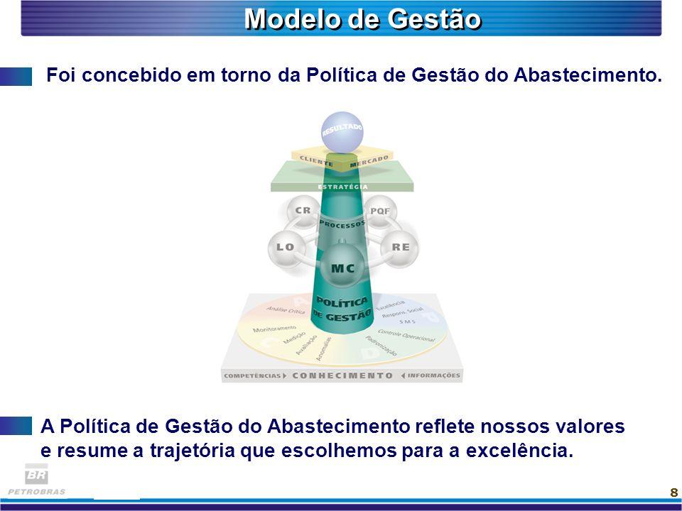19 A base do Modelo de Gestão é o conhecimento, representado por competência e informações.