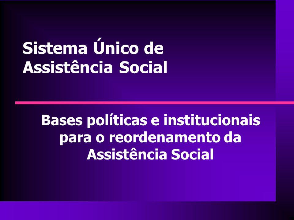 Sistema Único de Assistência Social Bases políticas e institucionais para o reordenamento da Assistência Social