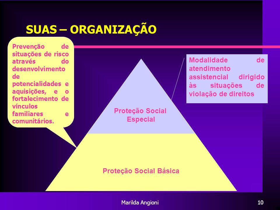 Marilda Angioni10 SUAS – ORGANIZAÇÃO Proteção Social Básica Proteção Social Especial Modalidade de atendimento assistencial dirigido às situações de v