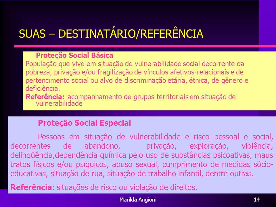 Marilda Angioni14 SUAS – DESTINATÁRIO/REFERÊNCIA Proteção Social Básica População que vive em situação de vulnerabilidade social decorrente da pobreza
