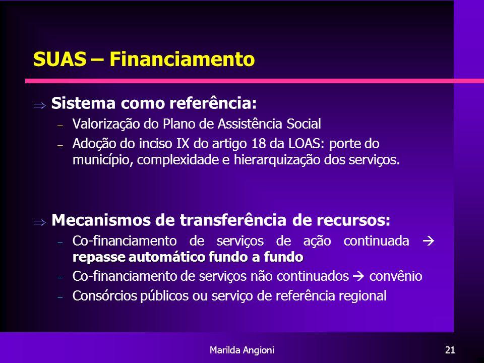 Marilda Angioni21 SUAS – Financiamento Sistema como referência: Valorização do Plano de Assistência Social Adoção do inciso IX do artigo 18 da LOAS: p