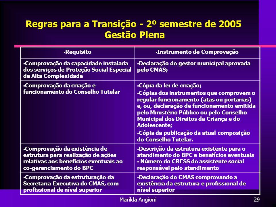 Marilda Angioni29 Regras para a Transição - 2º semestre de 2005 Gestão Plena Requisito Instrumento de Comprovação Comprovação da capacidade instalada