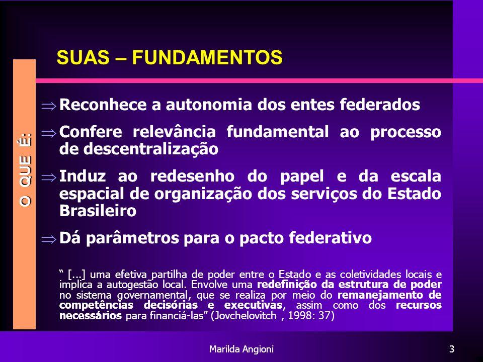 Marilda Angioni3 SUAS – FUNDAMENTOS Reconhece a autonomia dos entes federados Confere relevância fundamental ao processo de descentralização Induz ao