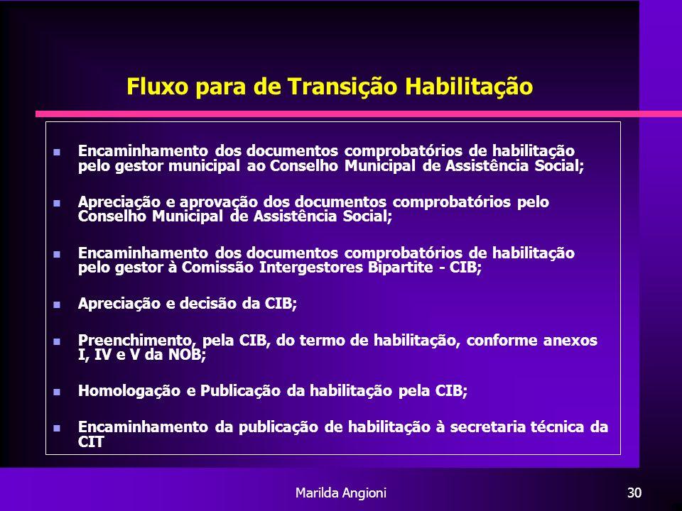 Marilda Angioni30 Fluxo para de Transição Habilitação n Encaminhamento dos documentos comprobatórios de habilitação pelo gestor municipal ao Conselho