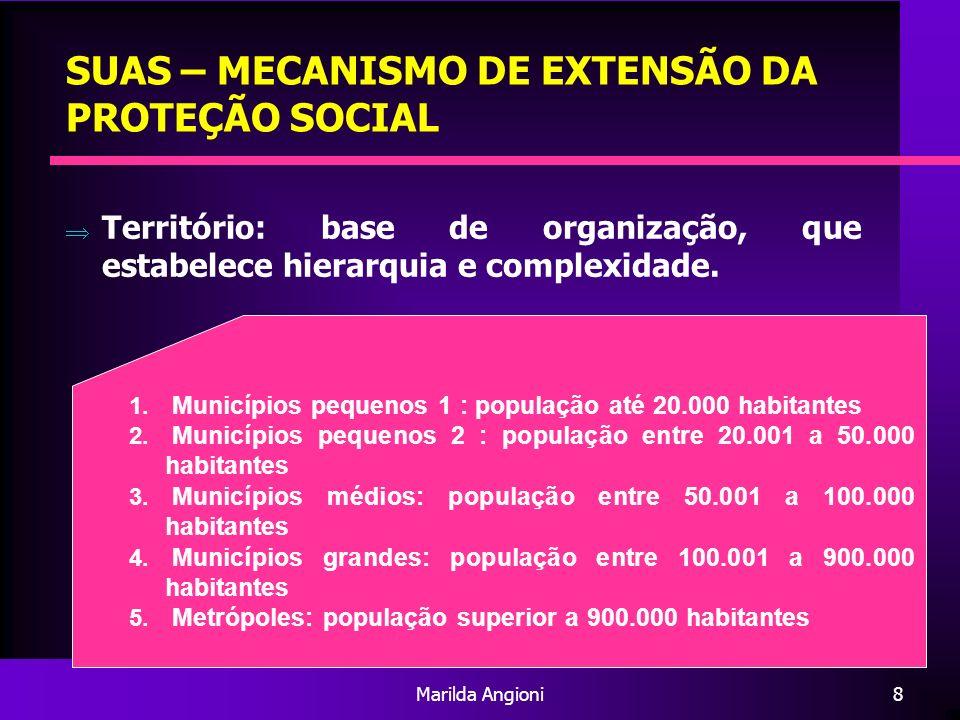 Marilda Angioni8 SUAS – MECANISMO DE EXTENSÃO DA PROTEÇÃO SOCIAL Território: base de organização, que estabelece hierarquia e complexidade. 1. Municíp