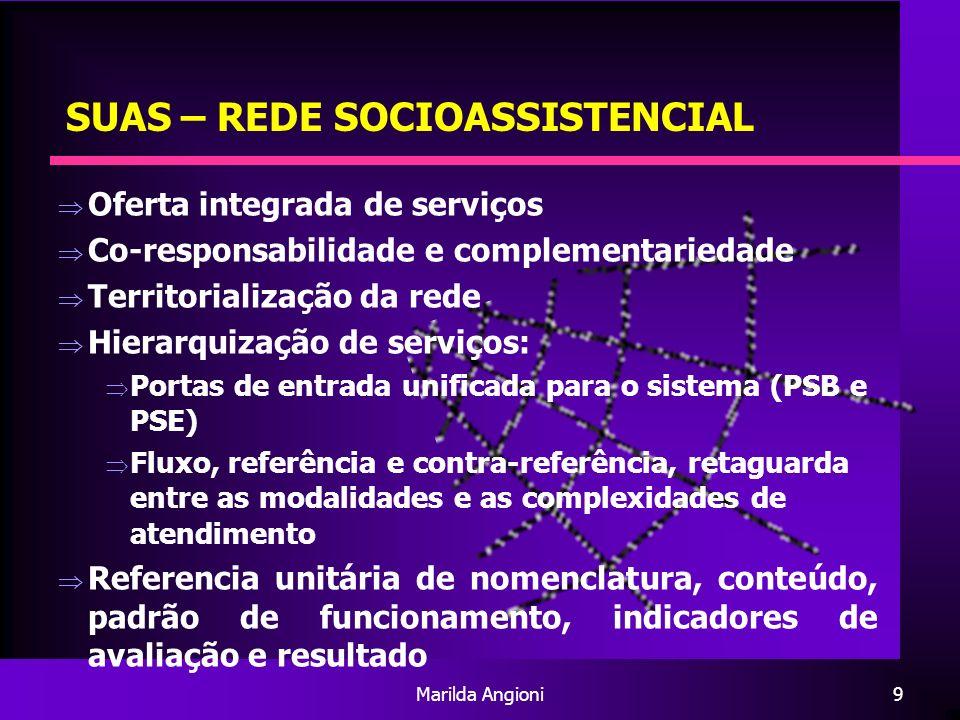 Marilda Angioni9 SUAS – REDE SOCIOASSISTENCIAL Oferta integrada de serviços Co-responsabilidade e complementariedade Territorialização da rede Hierarq