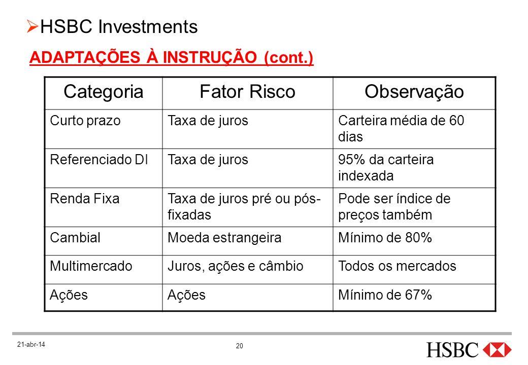 20 HSBC Investments 21-abr-14 ADAPTAÇÕES À INSTRUÇÃO (cont.) CategoriaFator RiscoObservação Curto prazoTaxa de jurosCarteira média de 60 dias Referenc