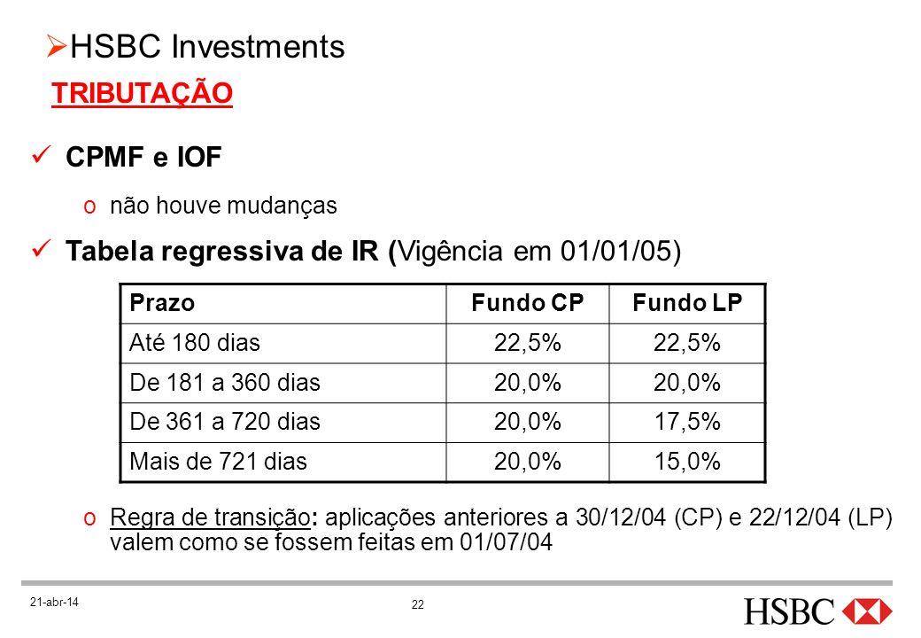 22 HSBC Investments 21-abr-14 TRIBUTAÇÃO CPMF e IOF onão houve mudanças Tabela regressiva de IR (Vigência em 01/01/05) oRegra de transição: aplicações