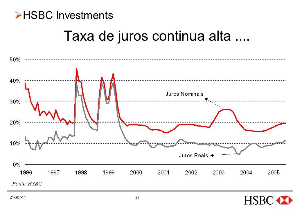 33 HSBC Investments 21-abr-14 Taxa de juros continua alta.... Fonte: HSBC