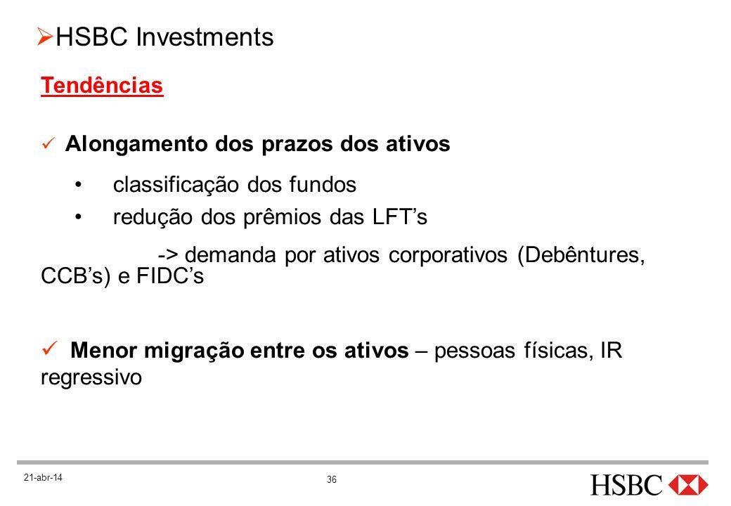 36 HSBC Investments 21-abr-14 Tendências Alongamento dos prazos dos ativos classificação dos fundos redução dos prêmios das LFTs -> demanda por ativos
