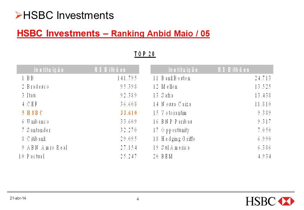 25 HSBC Investments 21-abr-14 TRIBUTAÇÃO (cont.) Compensação de prejuízos oComo era: havia compensação entre fundos (ações e renda fixa) do mesmo administrador oComo é: somente entre fundos do mesmo administrador e mesma alíquota: ofundos de curto prazo com fundos de curto prazo, ofundos de longo prazo com fundos de longo prazo, ofundos de ações com fundos de ações