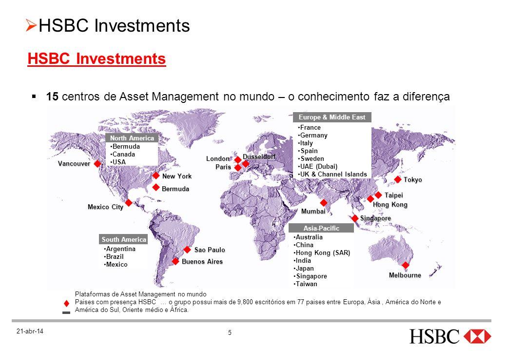 5 HSBC Investments 21-abr-14 15 centros de Asset Management no mundo – o conhecimento faz a diferença New York Sao Paulo Buenos Aires Bermuda Vancouve