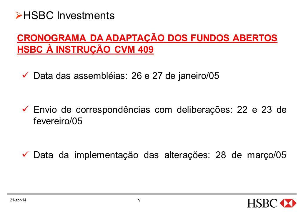 20 HSBC Investments 21-abr-14 ADAPTAÇÕES À INSTRUÇÃO (cont.) CategoriaFator RiscoObservação Curto prazoTaxa de jurosCarteira média de 60 dias Referenciado DITaxa de juros95% da carteira indexada Renda FixaTaxa de juros pré ou pós- fixadas Pode ser índice de preços também CambialMoeda estrangeiraMínimo de 80% MultimercadoJuros, ações e câmbioTodos os mercados Ações Mínimo de 67%