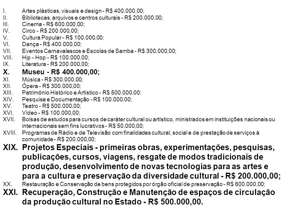 I.Artes plásticas, visuais e design - R$ 400.000,00; II.Bibliotecas, arquivos e centros culturais - R$ 200.000,00; III.Cinema - R$ 600.000,00; IV.Circo - R$ 200.000,00; V.Cultura Popular - R$ 100.000,00; VI.Dança - R$ 400.000,00; VII.Eventos Carnavalescos e Escolas de Samba - R$ 300.000,00; VIII.Hip - Hop - R$ 100.000,00; IX.Literatura - R$ 200.000,00; X.Museu - R$ 400.000,00; XI.Música - R$ 300.000,00; XII.Ópera - R$ 300.000,00; XIII.Patrimônio Histórico e Artístico - R$ 500.000,00; XIV.Pesquisa e Documentação - R$ 100.000,00; XV.Teatro - R$ 500.000,00; XVI.Vídeo - R$ 100.000,00; XVII.Bolsas de estudos para cursos de caráter cultural ou artístico, ministrados em instituições nacionais ou internacionais sem fins lucrativos - R$ 50.000,00; XVIII.Programas de Rádio e de Televisão com finalidades cultural, social e de prestação de serviços à comunidade - R$ 200.000,00; XIX.Projetos Especiais - primeiras obras, experimentações, pesquisas, publicações, cursos, viagens, resgate de modos tradicionais de produção, desenvolvimento de novas tecnologias para as artes e para a cultura e preservação da diversidade cultural - R$ 200.000,00; XX.Restauração e Conservação de bens protegidos por órgão oficial de preservação - R$ 600.000,00; XXI.Recuperação, Construção e Manutenção de espaços de circulação da produção cultural no Estado - R$ 500.000,00.