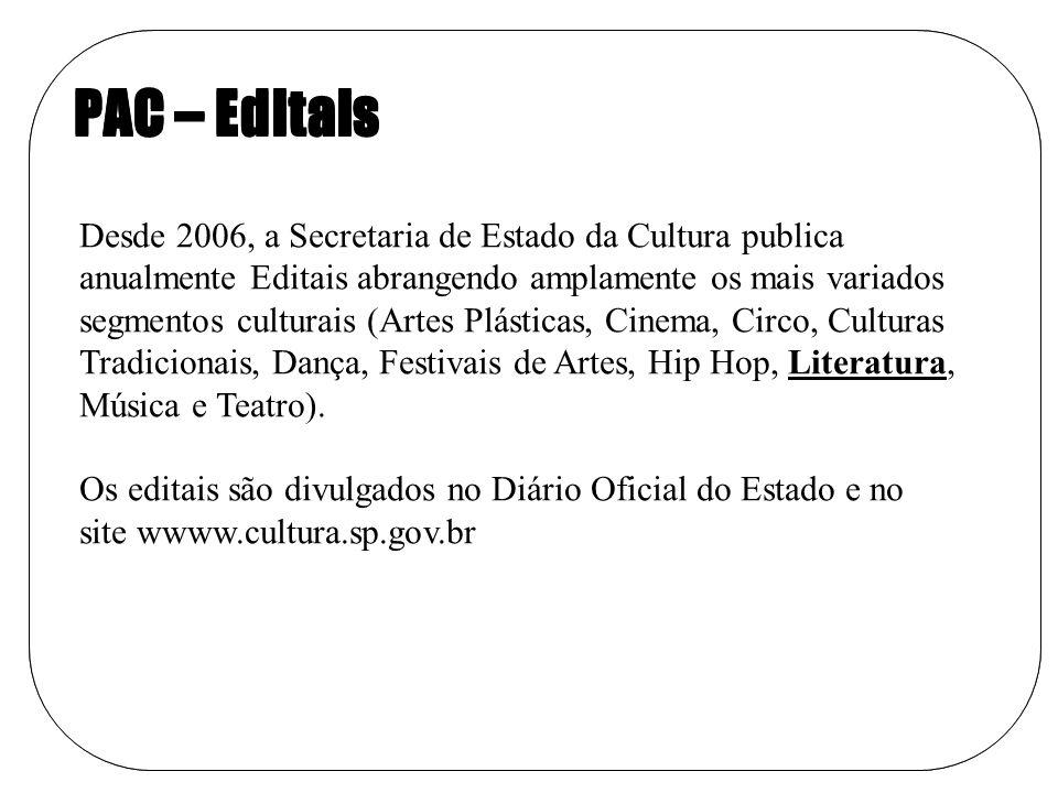 PAC – Editais Desde 2006, a Secretaria de Estado da Cultura publica anualmente Editais abrangendo amplamente os mais variados segmentos culturais (Artes Plásticas, Cinema, Circo, Culturas Tradicionais, Dança, Festivais de Artes, Hip Hop, Literatura, Música e Teatro).