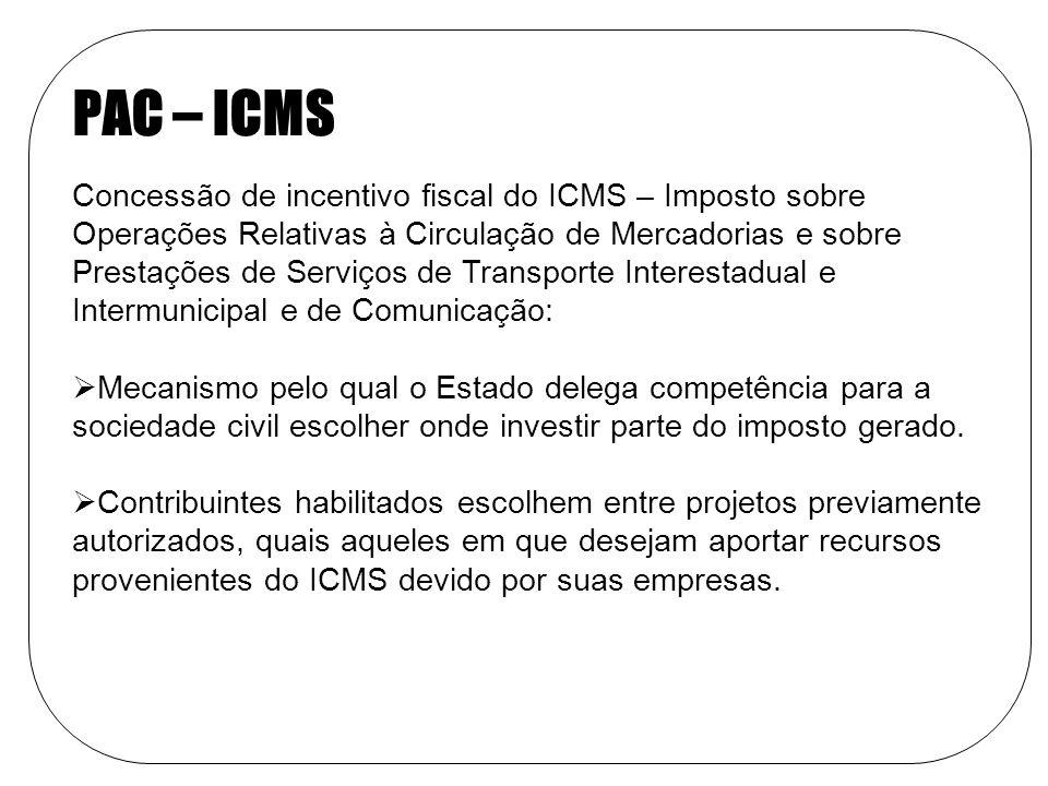 PAC – ICMS Concessão de incentivo fiscal do ICMS – Imposto sobre Operações Relativas à Circulação de Mercadorias e sobre Prestações de Serviços de Transporte Interestadual e Intermunicipal e de Comunicação: Mecanismo pelo qual o Estado delega competência para a sociedade civil escolher onde investir parte do imposto gerado.