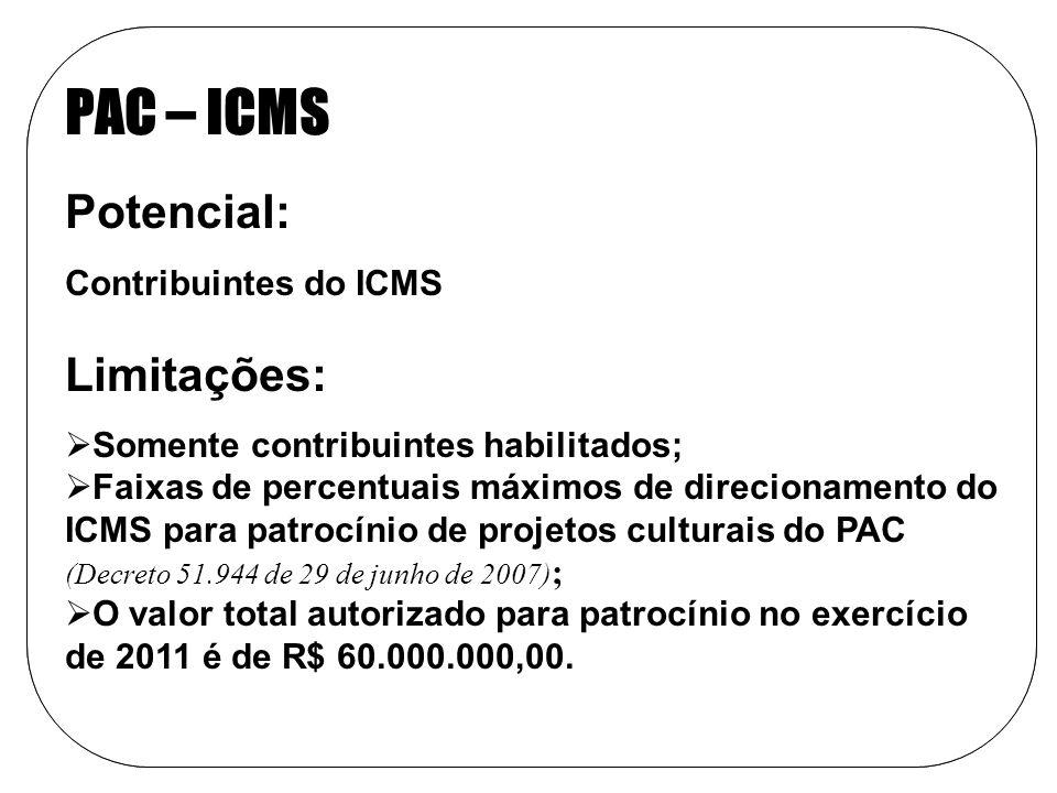 PAC – ICMS Potencial: Contribuintes do ICMS Limitações: Somente contribuintes habilitados; Faixas de percentuais máximos de direcionamento do ICMS para patrocínio de projetos culturais do PAC (Decreto 51.944 de 29 de junho de 2007) ; O valor total autorizado para patrocínio no exercício de 2011 é de R$ 60.000.000,00.