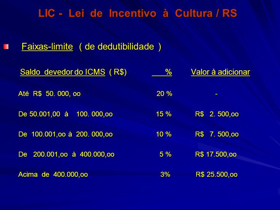 LIC - Lei de Incentivo à Cultura / RS Faixas-limite ( de dedutibilidade ) Saldo devedor do ICMS ( R$) ___% Valor à adicionar Saldo devedor do ICMS ( R