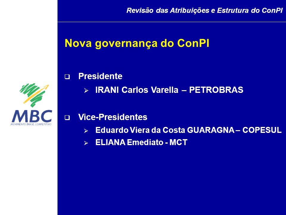 Nova governança do ConPI Revisão das Atribuições e Estrutura do ConPI Presidente IRANI Carlos Varella – PETROBRAS Vice-Presidentes Eduardo Viera da Co