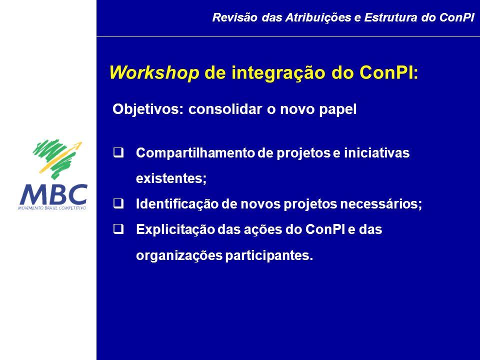 Revisão das Atribuições e Estrutura do ConPI Workshop de integração do ConPI: Objetivos: consolidar o novo papel Compartilhamento de projetos e inicia