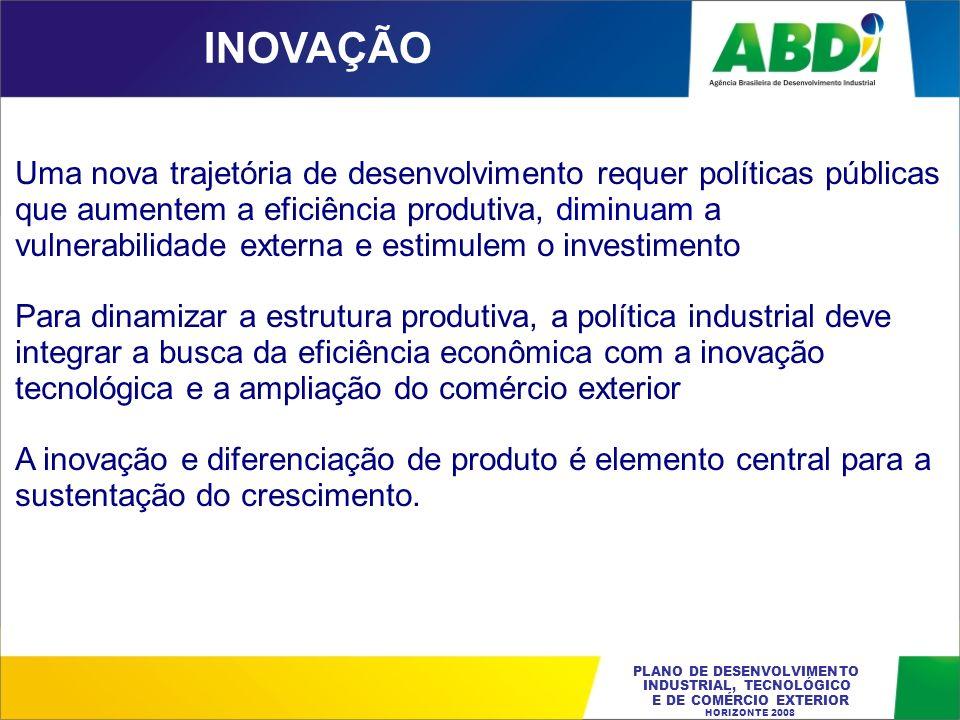 PLANO DE DESENVOLVIMENTO INDUSTRIAL, TECNOLÓGICO E DE COMÉRCIO EXTERIOR HORIZONTE 2008 Uma nova trajetória de desenvolvimento requer políticas pública