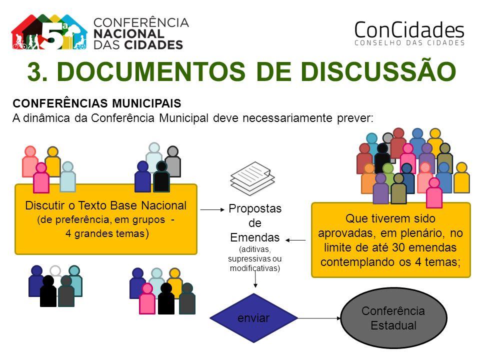 CONFERÊNCIAS MUNICIPAIS A dinâmica da Conferência Municipal deve necessariamente prever: Conferência Estadual Que tiverem sido aprovadas, em plenário,